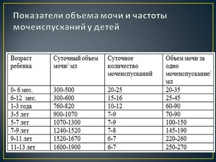 Сбор мочи у новорожденных ~ факультетские клиники иркутского государственного медицинского университета