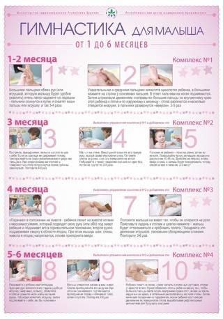 Гимнастика для новорожденных игрудных детей