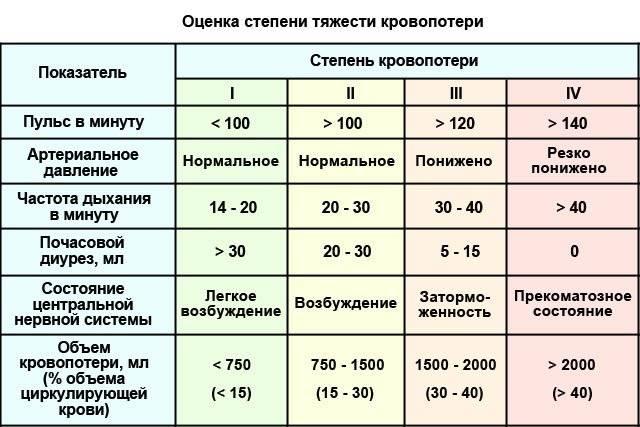Повышенное глазное давление: причины, симптомы, лечение и профилактика - энциклопедия ochkov.net