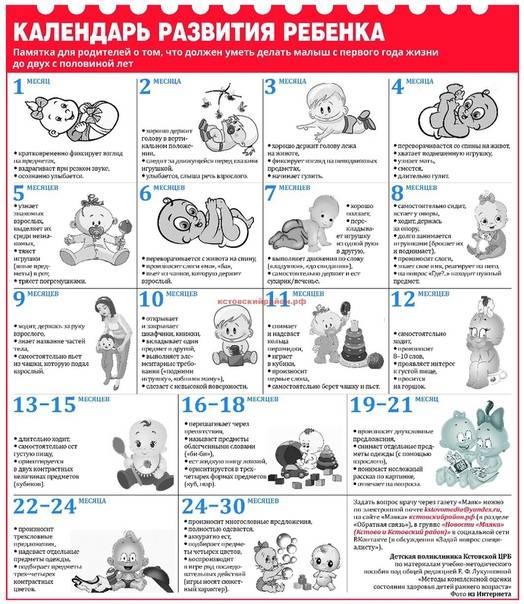 Развитие ребенка в 12 месяцев: питание, навыки и умения годовалого малыша