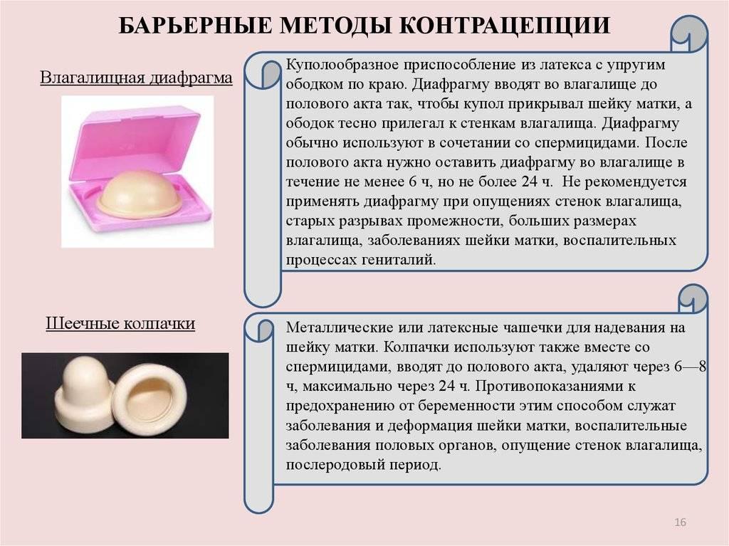 Противозачаточный крем, гель, мазь - список вагинальных средств контрацепции