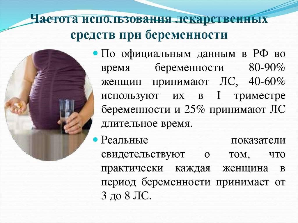 Йод при беременности: норма в сутки, какие препараты, содержащее йод, лучше всего для беременных.