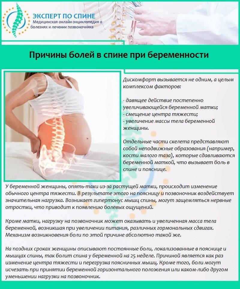 Цистит при беременности: профилактика и лечение