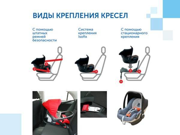 Детское кресло автомобильное как крепить
