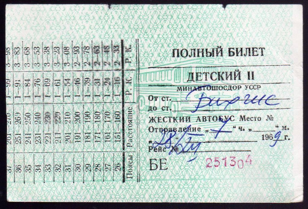 До какого возраста можно приобрести детский билет на поезд