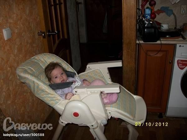 Во сколько месяцев дети начинают сидеть?