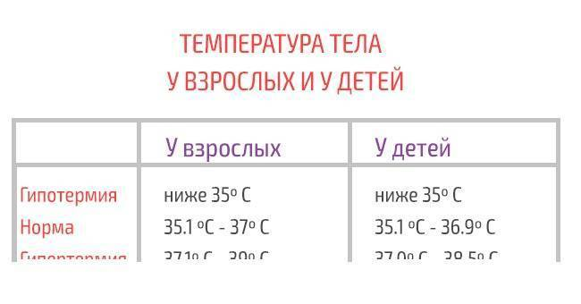 Субфебрильная температура. почему она возникает?