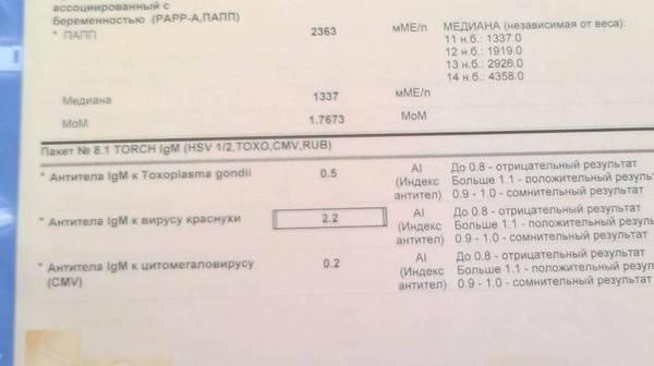 Анализ на ветрянку (на антитела к ветряной оспе): виды, результаты и расшифровка  | медицинский центр – медпросвет | медицинский центр - медпросвет