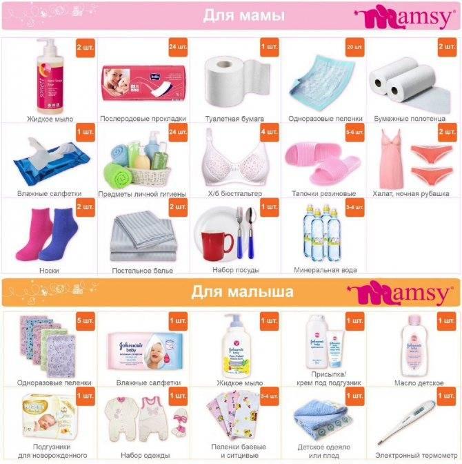 Список вещей для новорожденного: что потребуется на первое время