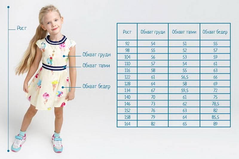 Таблица размеров детской одежды по возрасту и росту