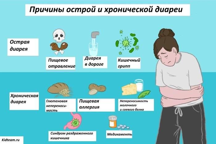 Диарея и беременность. основные причины поноса при беременности | аборт в спб