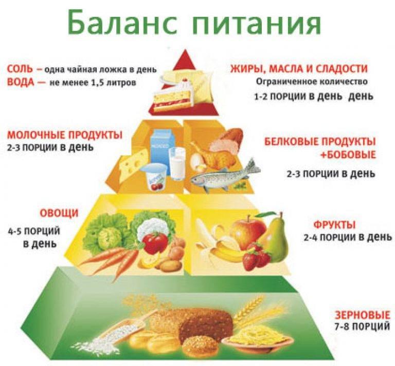 Лечебное питание беременных и кормящих женщин