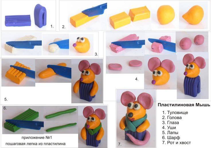 Поделки из пластилина с детьми 4-5-6 лет пошагово с фото