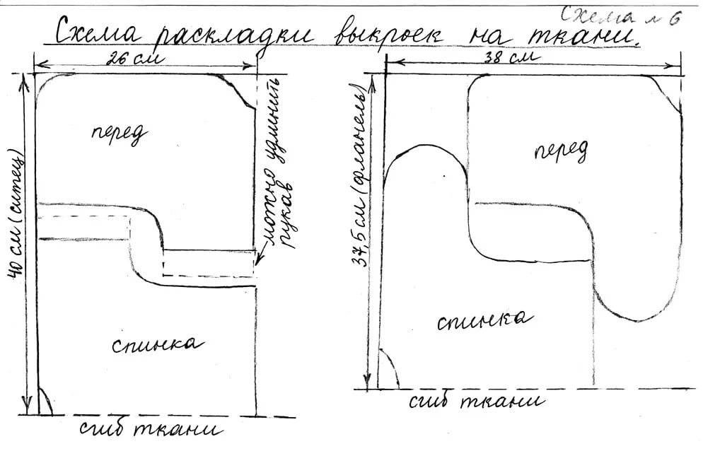 Размеры и материалы пеленок для грудничков