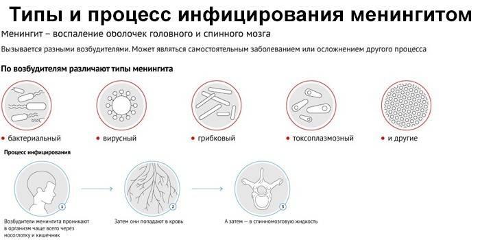 Ангина у ребенка: вирусная, грибковая, фолликулярная, катаральная симптомы и лечение