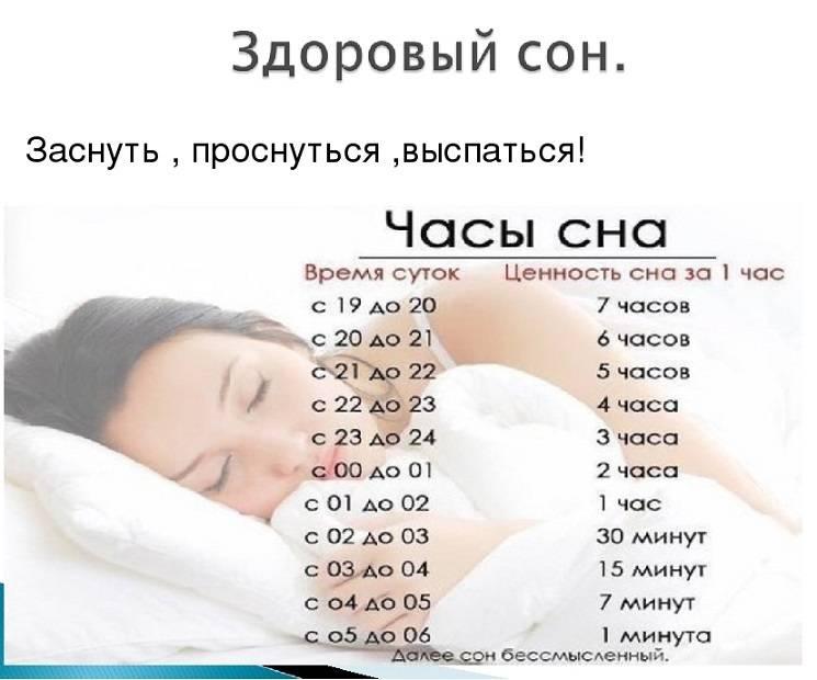 сколько должен спать ребенок в 6 месяцев: нормы дневного и ночного сна