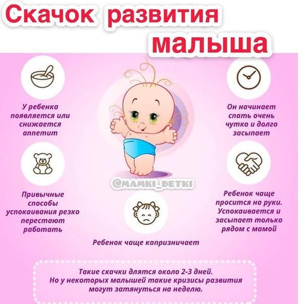 Ребенок в 5 месяцев: вес, рост, что должен уметь