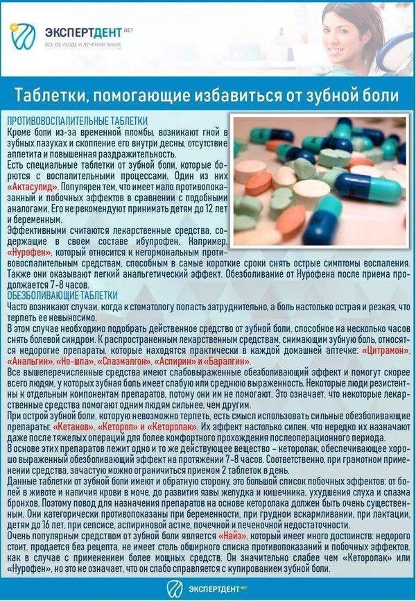 Цитрамон аналоги и цены - поиск лекарств