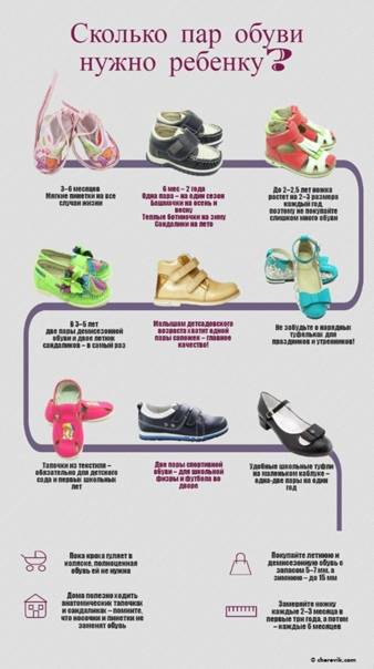 Первые шаги: как правильно выбрать обувь малышу?