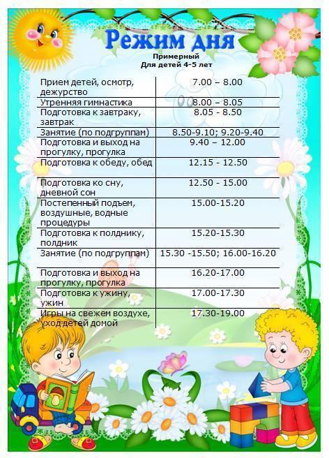 Каким должен быть режим дня для детей дошкольного возраста?