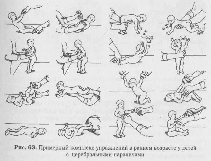 Упражнения для укрепления мышц спины и позвоночника для детей: гимнастика, зарядка, лфк - детская поликлиника