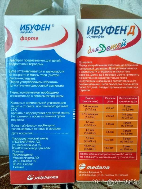 Ибупрофен суспензия для приема внутрь для детей 100 мг/ 5 мл флакон 100 мл.   (эколаб) - купить в аптеке по цене 79 руб., инструкция по применению, описание, аналоги