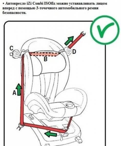 Как крепить автолюльку в машине, как ее установить, пристегнуть и прочие вопросы + видео и фото