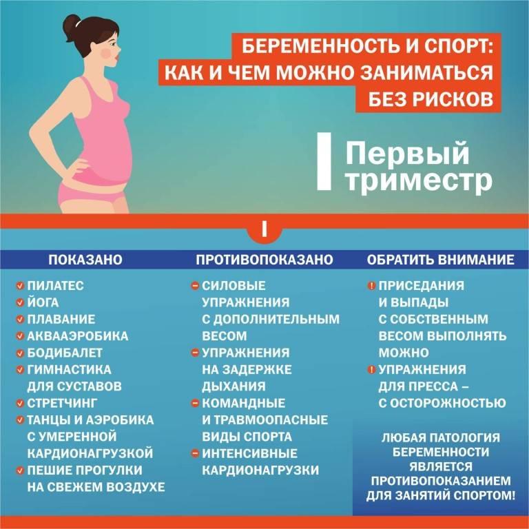 Скрининги во время беременности: что такое скрининг, сроки, на каких неделях делают | клиника «линия жизни»