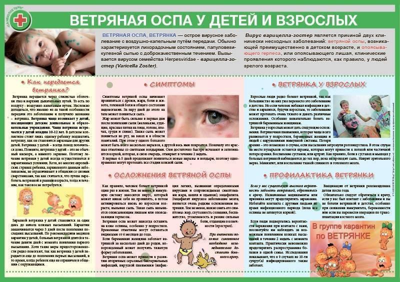 Ветрянка у детей. лечение | детская городская поликлиника № 32