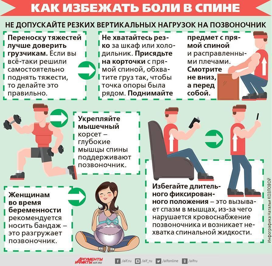 Почему болит спина - причины, лечение и профилактика | мотрин®