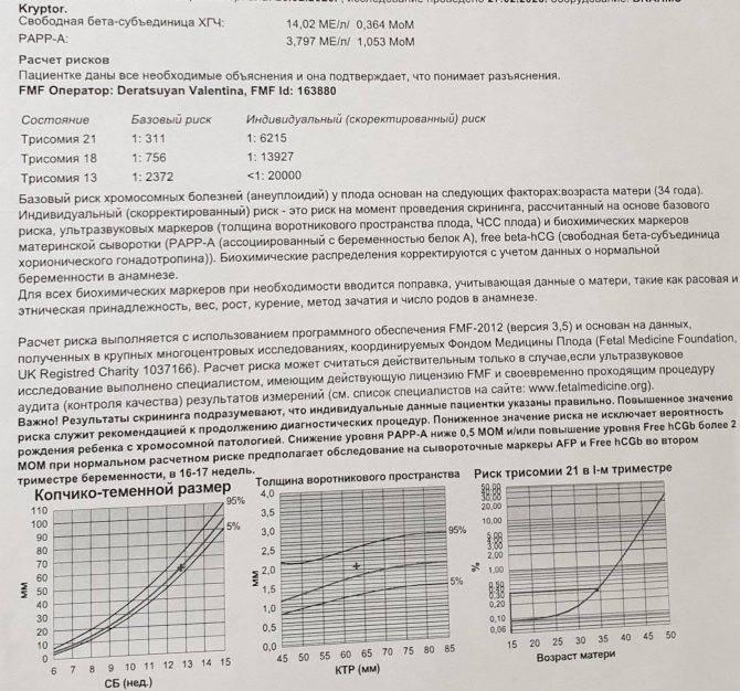 Повышенный хгч - расшифровка. повышенный хгч у мужчин и небеременных женщин | клиника «центр эко» в калининграде