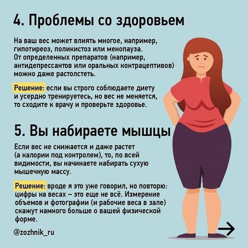Вес стоит на месте: что делать