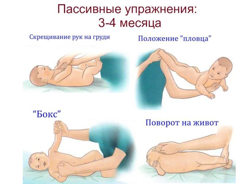 Гимнастические упражнения и массаж детей от 1,5 до 3 месяцев - новорожденный. ребенок до года