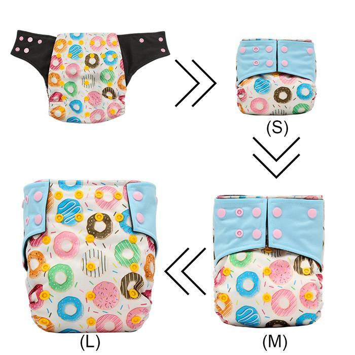 Многоразовые подгузники - рейтинг и советы как выбрать подгузник для новорожденного