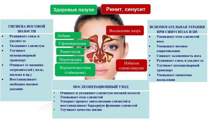 Общие инфекции во время беременности