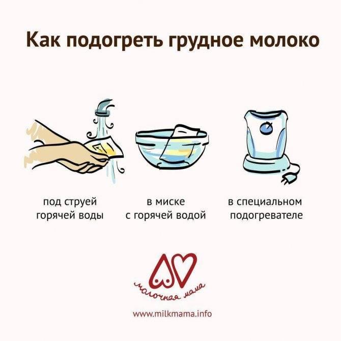 Сцеживание грудного молока: правильная техника