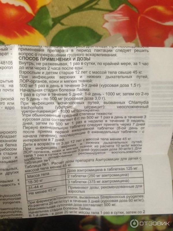 Азитромицин экомед порошок для приготовления суспензии для приема внутрь 200 мг/5 мл 16,5 г в комплекте шприц-дозатор   (авва рус) - купить в аптеке по цене 361 руб., инструкция по применению, описание, аналоги