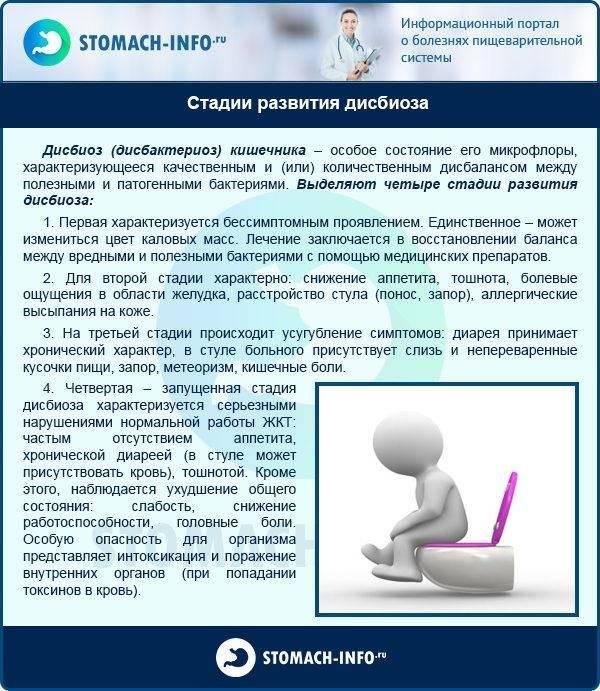 Длительная заложенность носа у беременных (ринит беременных)