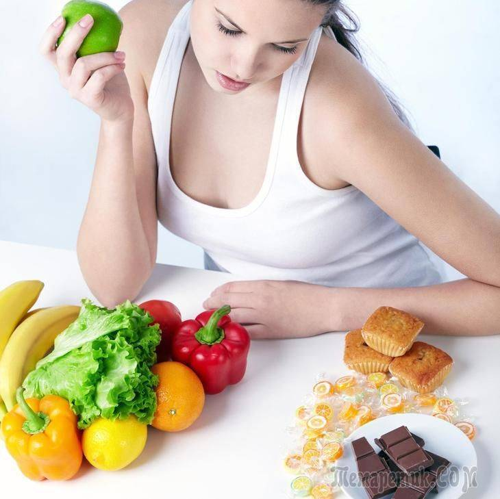 Белковая диета при эко: основные правила питания