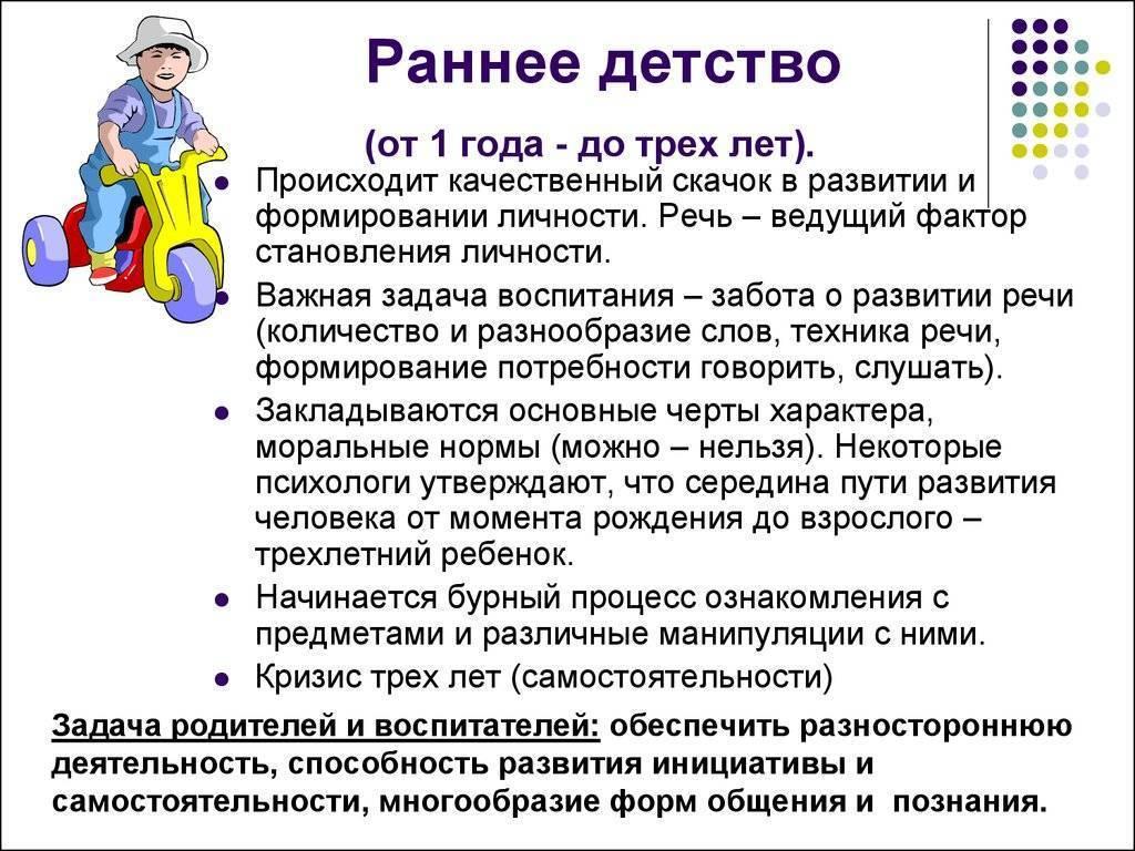 Воспитание ребенка от 1 года советы психология