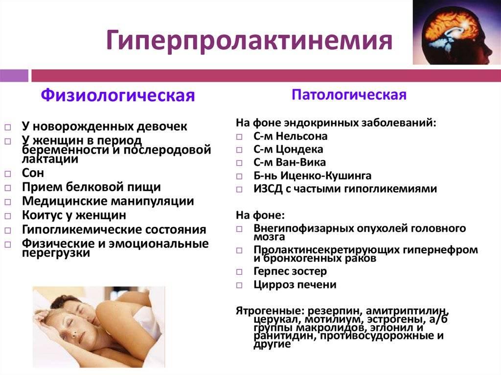 Сколько идут месячные после родов?