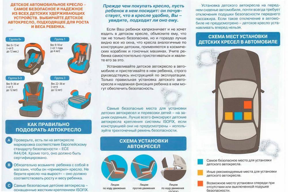 С какого возраста можно ездить без детского кресла в 2021 году с какого возраста можно ездить без детского кресла в 2021 году