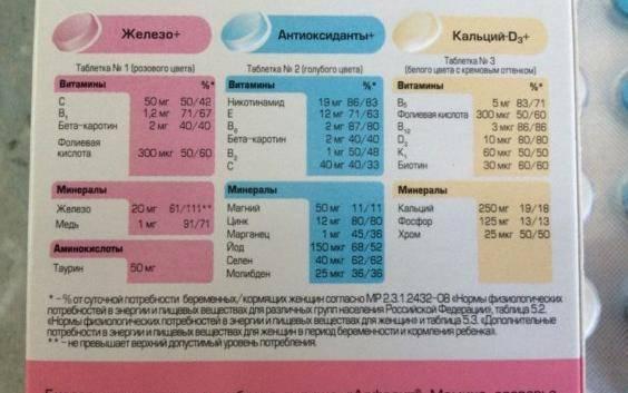 Доппельгерц v.i.p. витаминно-минеральный комплекс для беременных и кормящих в новокузнецке