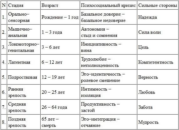 Кризис ребенка до года, 2, 3, 4-5, 6-7 лет. календарь кризисов