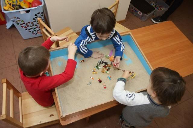 Особенности песочной терапии для детей дошкольного возраста: методики, занятия и упражнения в детском саду и дома - kidspower - дети, цветы жизни!