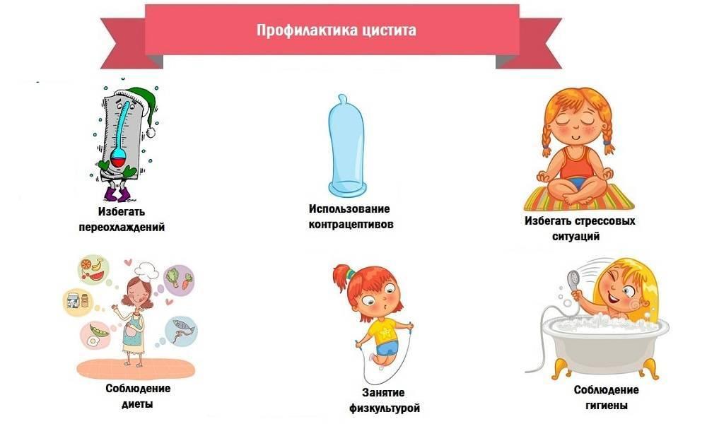 Субинволюция матки — симптомы, лечение, профилактика   «восьмая клиника»