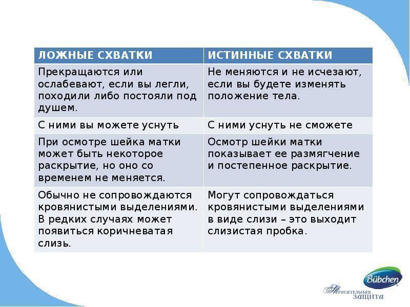 39 неделя беременности: что происходит с малышом и мамой, предвестники родов у первородящих и повторнородящих — медицинский женский центр в москве