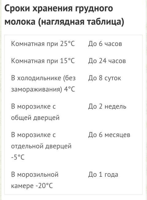 Хранение грудного молока после сцеживания: срок и температура хранения