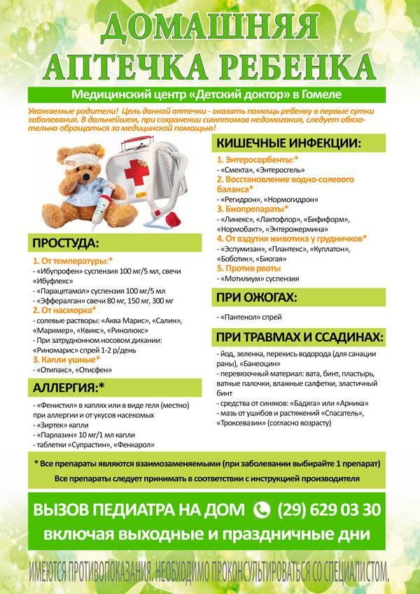 Аптечка для новорожденного: список