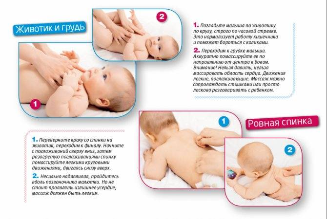 Когда можно выкладывать младенца на живот и как правильно выкладывать ребенка на животик